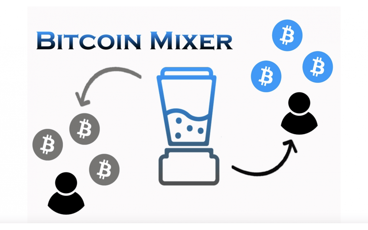 📍 бот Telegram BTC Mixer